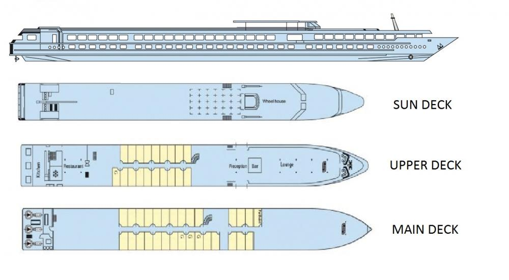 MS Victor Hugo´s Deck Plan