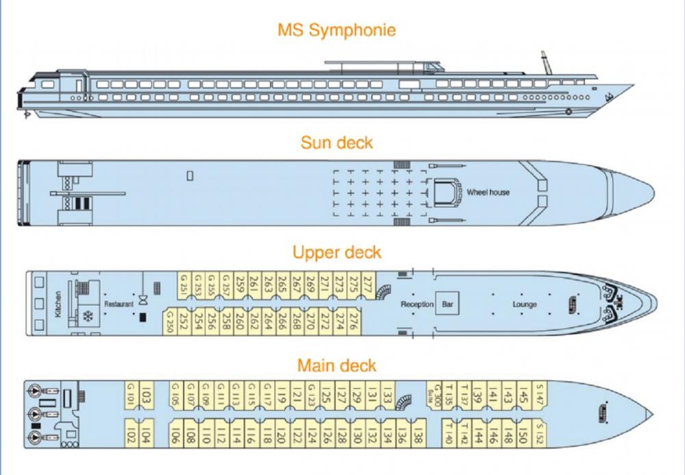 MS Symphonie's Deck Plan