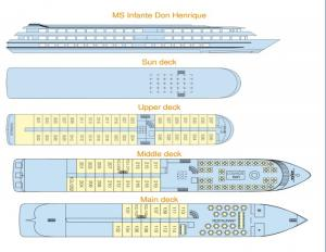 MS Infante Don Henrique's Deck Plan