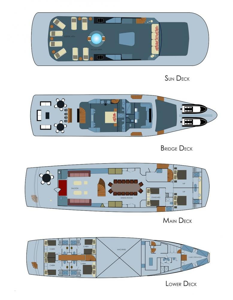 Stella Maris deck plan