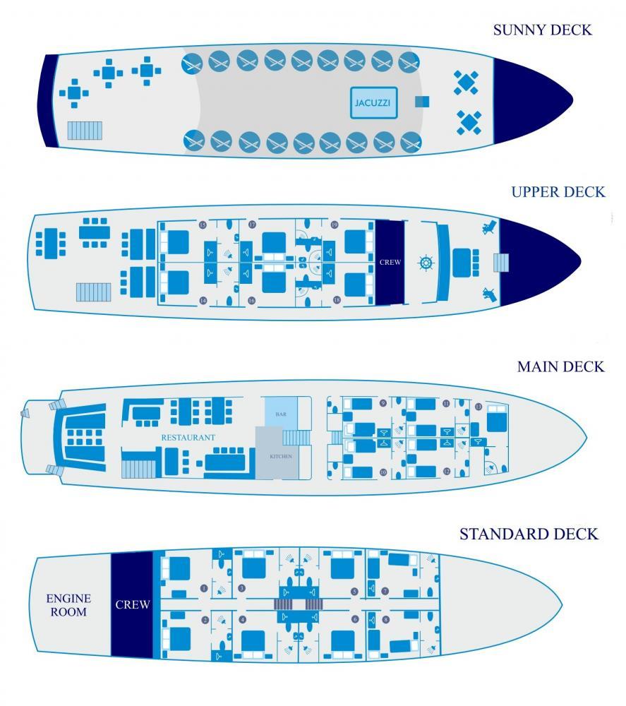 M/S Splendid - Cruises to the Adriatic