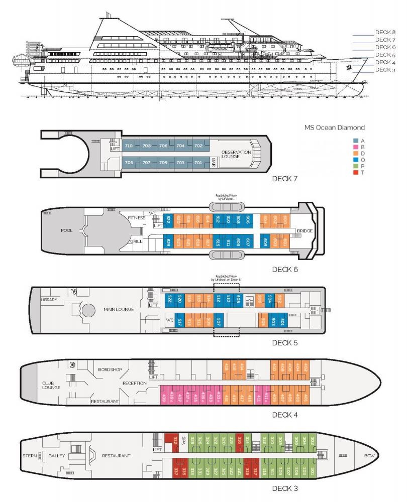 Ocean Diamond Deck Plan