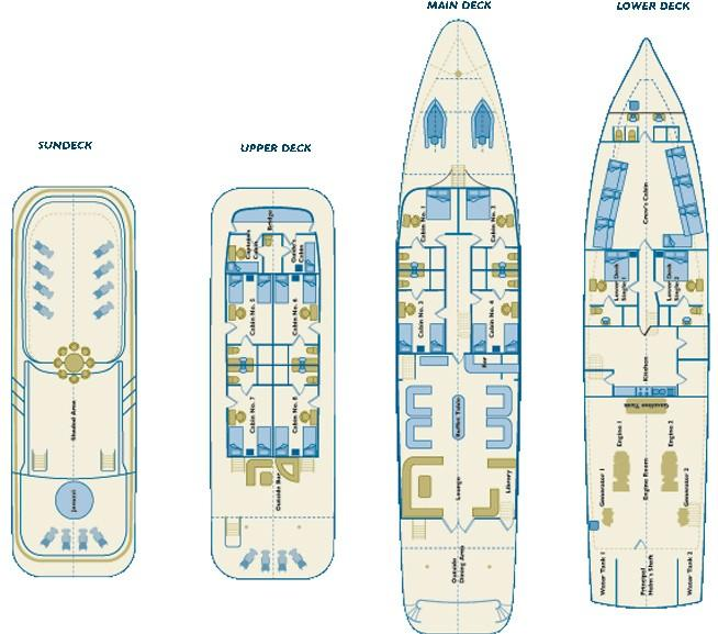 Deck plan of the Galapagos Odyssey