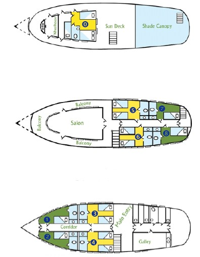 Deck plan of the Tucano