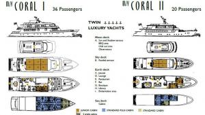Deck plan of the Corals