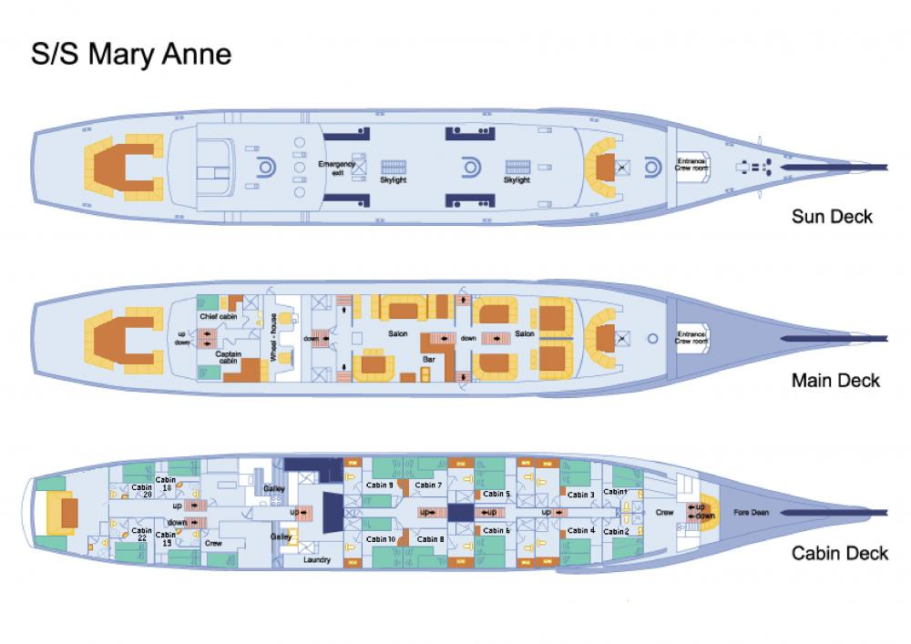 Mary Anne's Deck Plan.