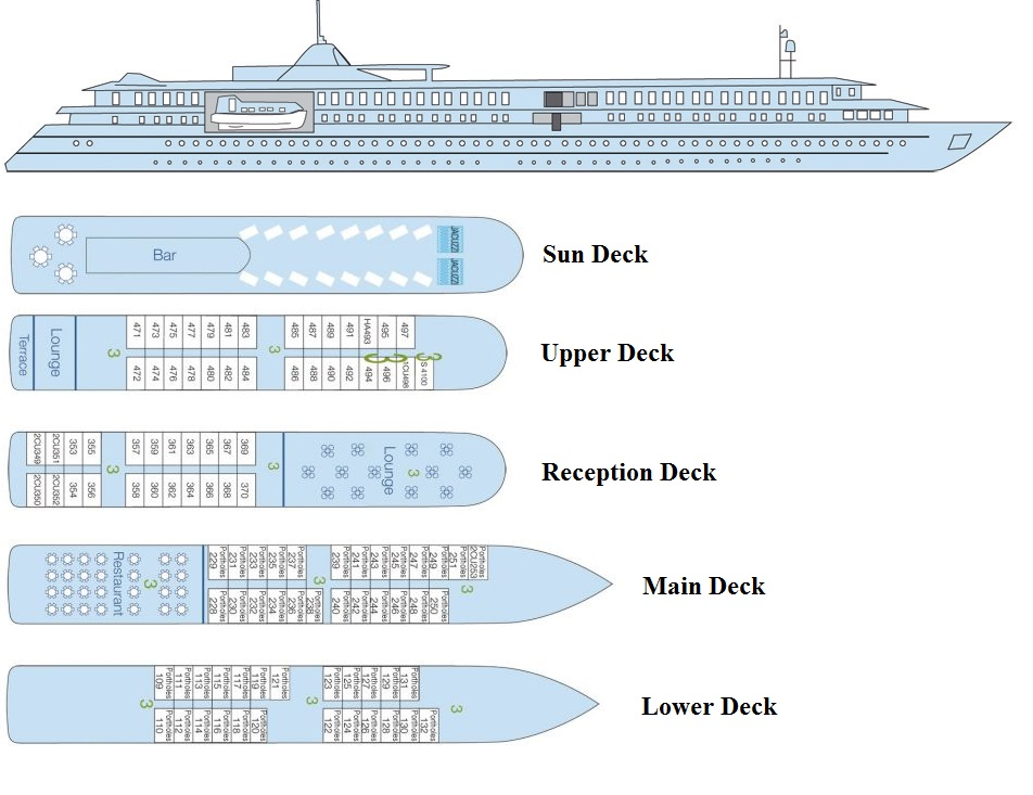 Deck plans of La Belle de L'Adriatique