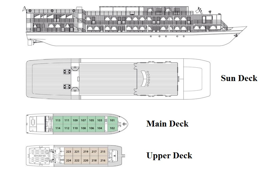 Deck plans of the RV Indochine