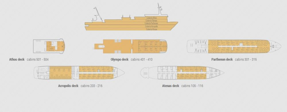 Deck plans of the Skorpios II