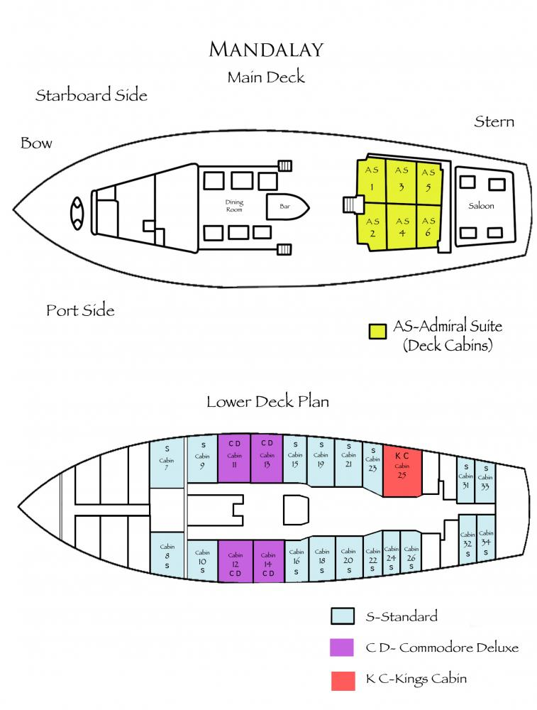 Mandalay Deck Plan