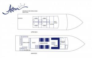 Deck Plan of the Astrea